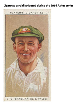 Don Bradman Word Search