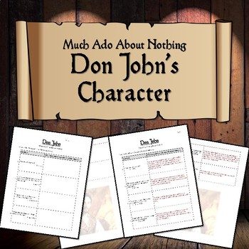 Much Ado About Nothing: Don John's Character