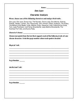 Don Juan Character Analysis Activity - Lord Byron