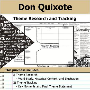 Don Quixote - Theme Tracking Notes Etymology & Context Research