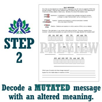 Don't Get the Wrong Message!  DNA Mutations for Middle School Students MS-LS3-1