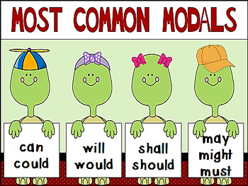 Don't Let Modal Auxiliary Verbs Make You Crawl Inside Your Shell