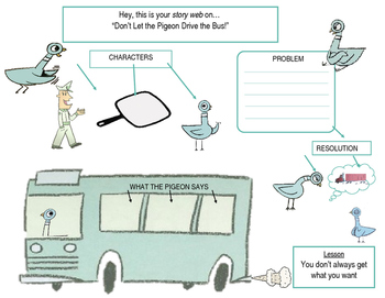 Don't Let the Pigeon Drive the Bus Story Web