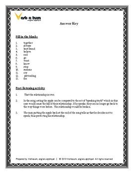 Don't Speak - No Doubt: ESL Vocabulary Worksheet