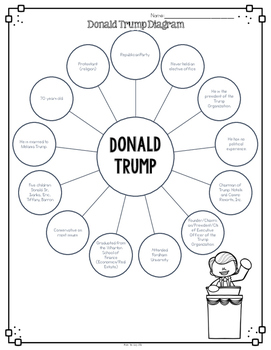 Donald Trump Diagram with Comprehension Questions