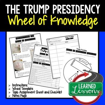 Donald Trump's Presidency Activity, Wheel of Knowledge
