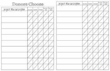 DonorsChoose Records