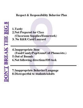 Don't Break the Big 8 (Classroom Rules)
