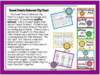 Donut Behavior Clip Chart