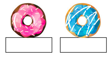 Donut Bulletin Board Decor: Donut You Know? ____ Grade is Sweet!