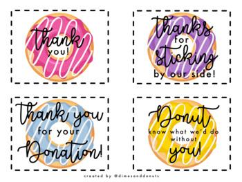 Donut Classroom Wish List | Editable
