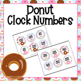 Donut Clock Number Labels