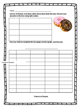 Donut Day Graphing