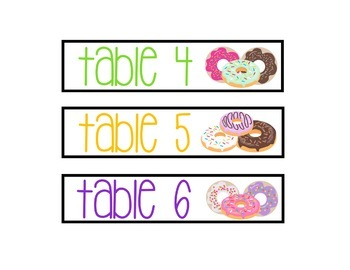 Donut Decor-Caddy Labels and Table/Group Signs (1-6)