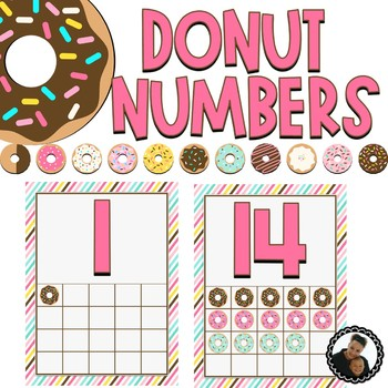 Donut Decor - Number Posters