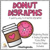 Donut Digraphs - Beginning, Medial and Ending Digraphs