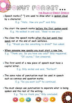 Donut Forget - Rules of Direct Speech