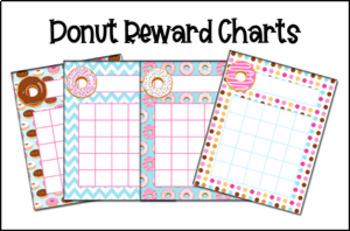Donut Incentive Reward Charts