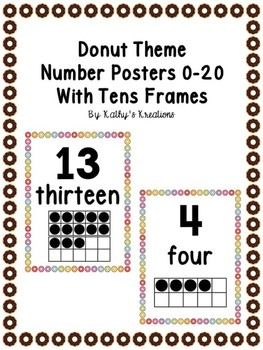 Donut Number Posters