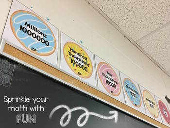 Donut Place Value Posters