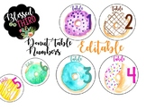 Donut Table Numbers *editable*