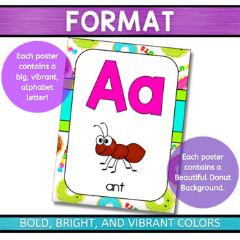 Donut Themed Classroom Decor - Alphabet Posters