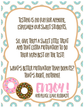 Donut Worry - Testing Motivation Notes