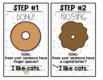 Donut You Love Writing