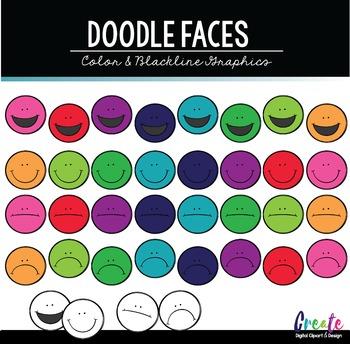 Doodle Faces - Digital Clipart