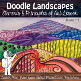 Doodle/Pattern Landscapes Art Lesson with Demonstration Video-Distance Learning