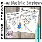 Doodle Math Notes: The Metric System