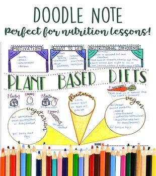 Doodle Note, Plant Based Diets, Nutrition