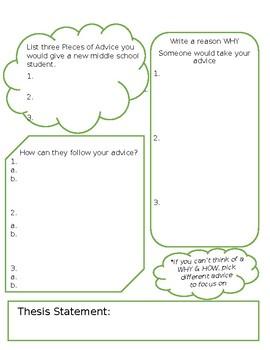 Doodle Notes: 5 Paragraph Advice Essay