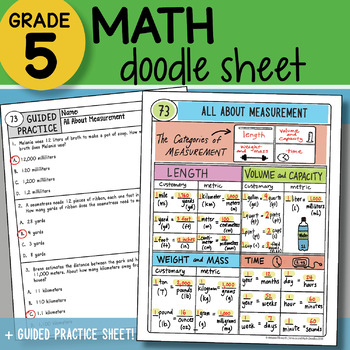 Math Doodle - All About Measurement - So EASY to Use! PPT Included!
