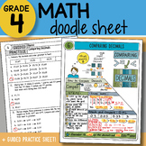 Math Doodle - Comparing Decimals - So EASY to Use! PPT Included!