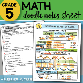 Math Doodle - Converting Metric Units of Measure - So EASY to Use! PPT Included