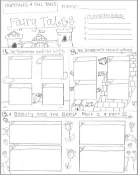 Doodle Notes - Core Knowledge Language Arts, 2nd Grade