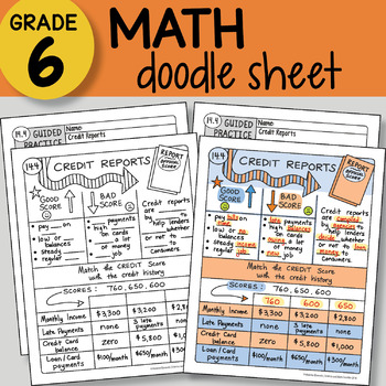 Doodle Notes - Credit Reports - So EASY to Use! PPT included