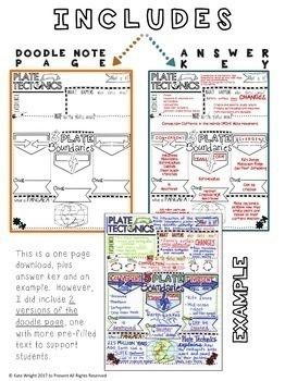 Doodle Notes Earth Science Bundle