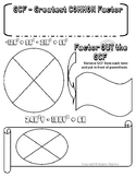 Doodle Notes GCF Polynomials