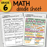 Math Doodle - Generating Equivalent Expressions -  EASY to Use Notes -