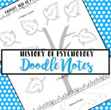 Doodle Notes History of Psychology
