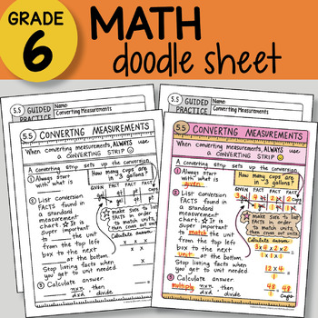 Doodle Notes Math - Converting Measurements - So EASY to Use! PPT included