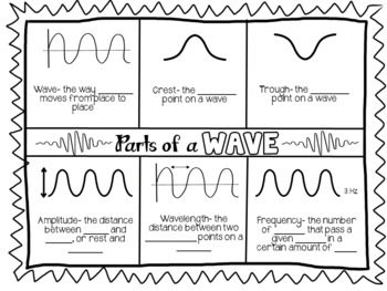 Doodle Notes: Parts of a Wave