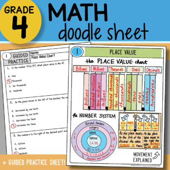 Doodle Notes - Place Value Chart - So EASY to Use! PPT Included!