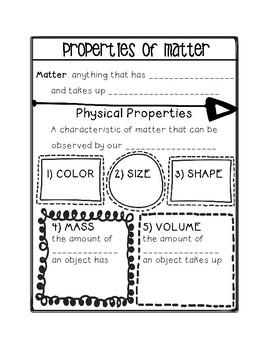 Doodle Notes: Properties of Matter