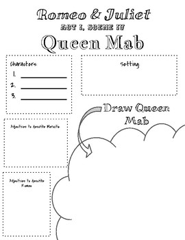 Doodle Notes-Queen Mab