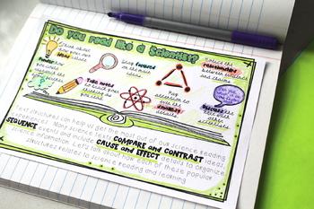 Doodle Notes Science Skills Bundle