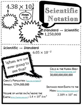 Doodle Notes Scientific Notation