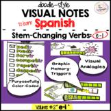 Spanish Stem Change Verbs E to I